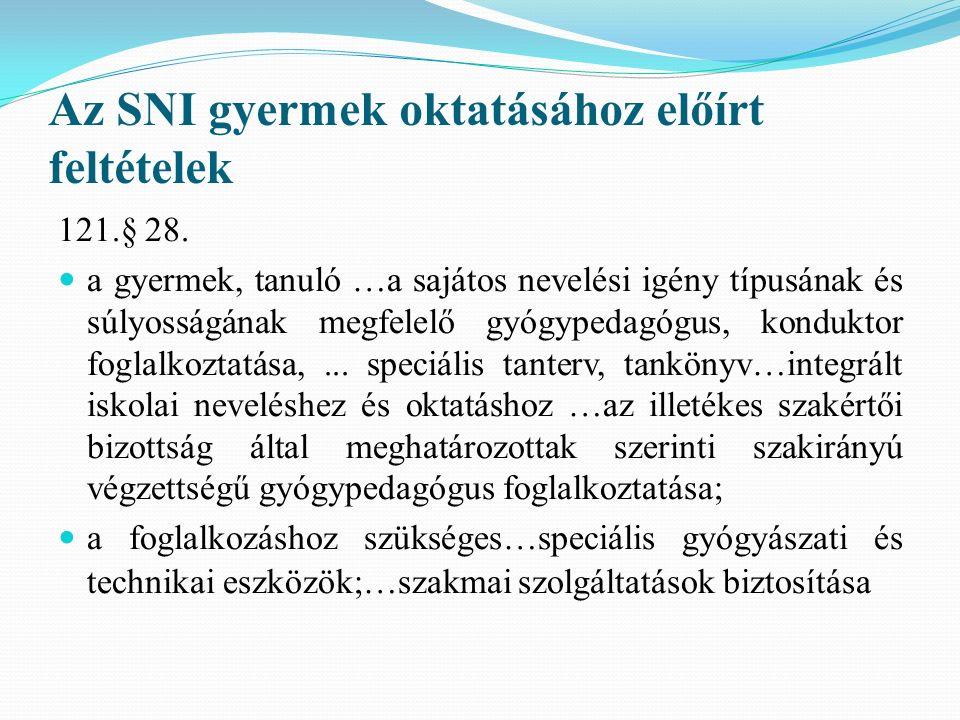 Az SNI gyermek oktatásához előírt feltételek 121.§ 28. a gyermek, tanuló …a sajátos nevelési igény típusának és súlyosságának megfelelő gyógypedagógus