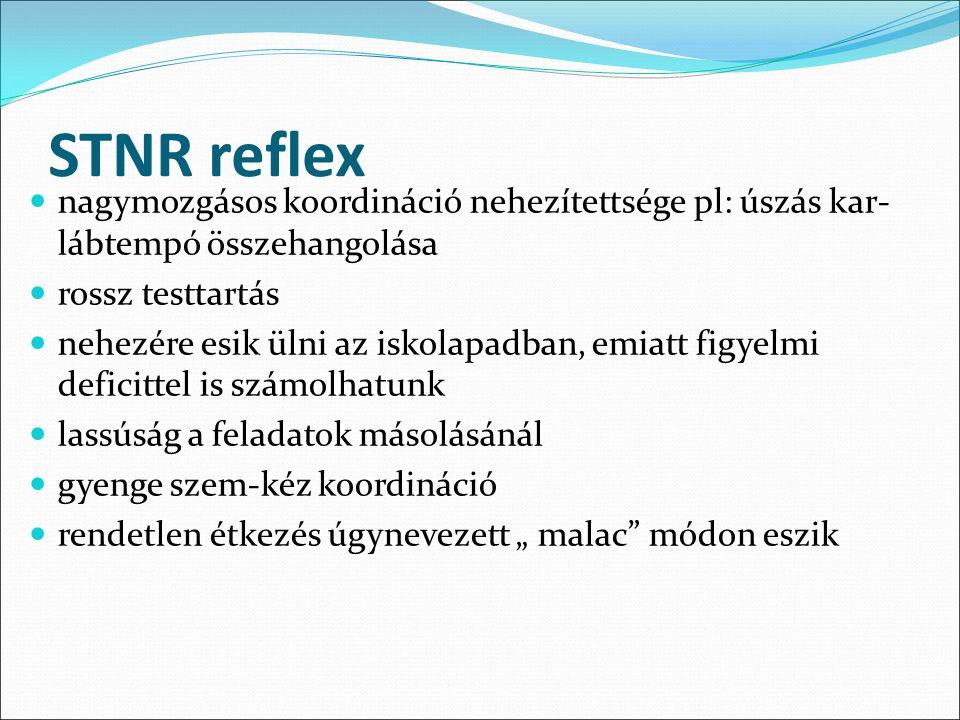 """STNR reflex nagymozgásos koordináció nehezítettsége pl: úszás kar- lábtempó összehangolása rossz testtartás nehezére esik ülni az iskolapadban, emiatt figyelmi deficittel is számolhatunk lassúság a feladatok másolásánál gyenge szem-kéz koordináció rendetlen étkezés úgynevezett """" malac módon eszik"""