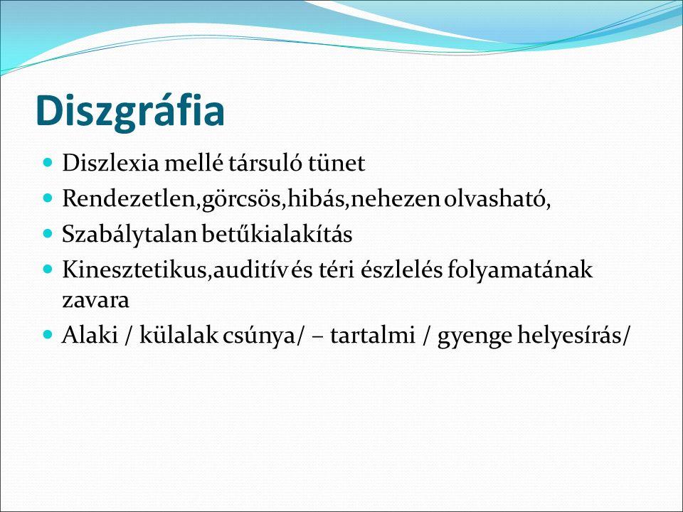 Diszgráfia Diszlexia mellé társuló tünet Rendezetlen,görcsös,hibás,nehezen olvasható, Szabálytalan betűkialakítás Kinesztetikus,auditív és téri észlelés folyamatának zavara Alaki / külalak csúnya/ – tartalmi / gyenge helyesírás/