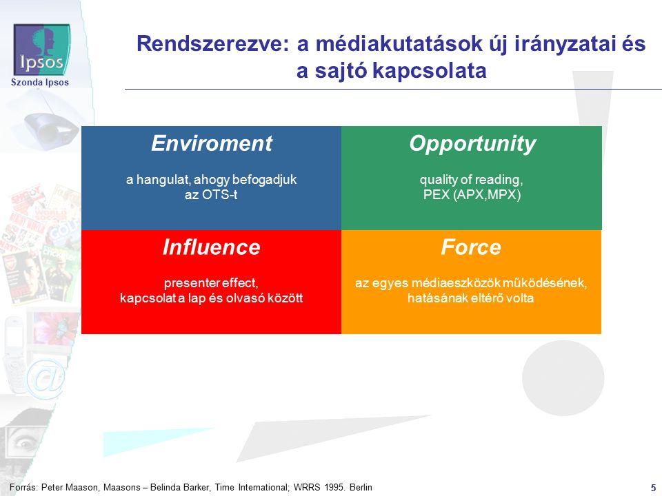 5 Szonda Ipsos 5 Rendszerezve: a médiakutatások új irányzatai és a sajtó kapcsolata Enviroment a hangulat, ahogy befogadjuk az OTS-t Opportunity quality of reading, PEX (APX,MPX) Force az egyes médiaeszközök működésének, hatásának eltérő volta Influence presenter effect, kapcsolat a lap és olvasó között Forrás: Peter Maason, Maasons – Belinda Barker, Time International; WRRS 1995.