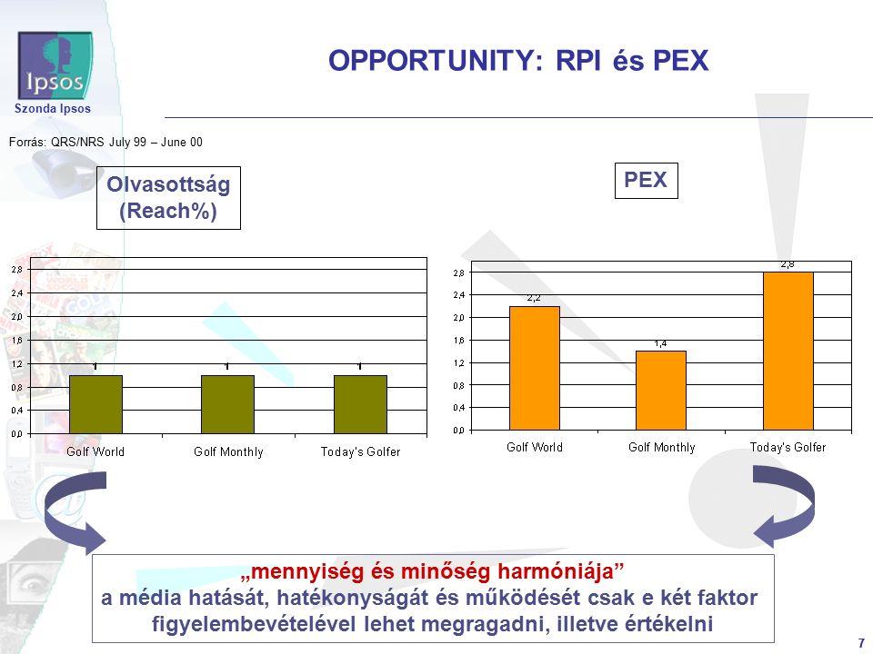 """7 Szonda Ipsos 7 OPPORTUNITY: RPI és PEX Olvasottság (Reach%) PEX """"mennyiség és minőség harmóniája a média hatását, hatékonyságát és működését csak e két faktor figyelembevételével lehet megragadni, illetve értékelni Forrás: QRS/NRS July 99 – June 00"""