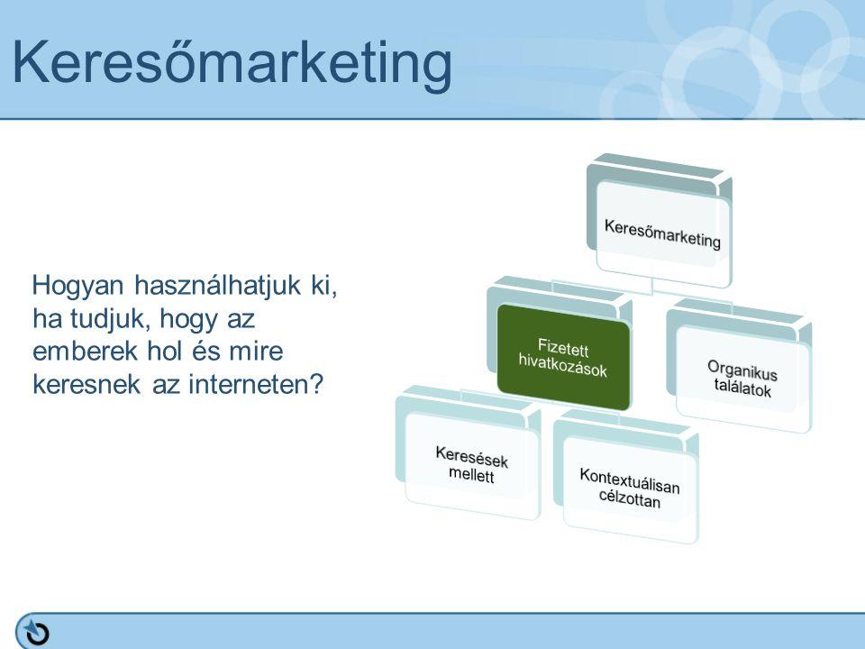 Keresőmarketing Hogyan használhatjuk ki, ha tudjuk, hogy az emberek hol és mire keresnek az interneten?