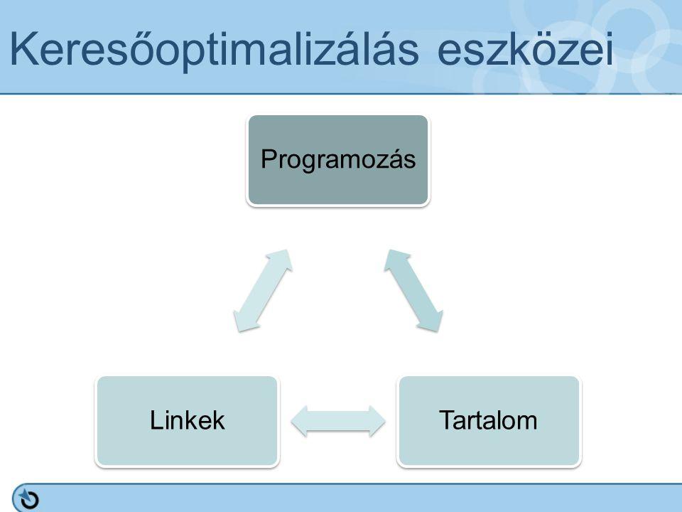 Keresőoptimalizálás eszközei Programozás TartalomLinkek
