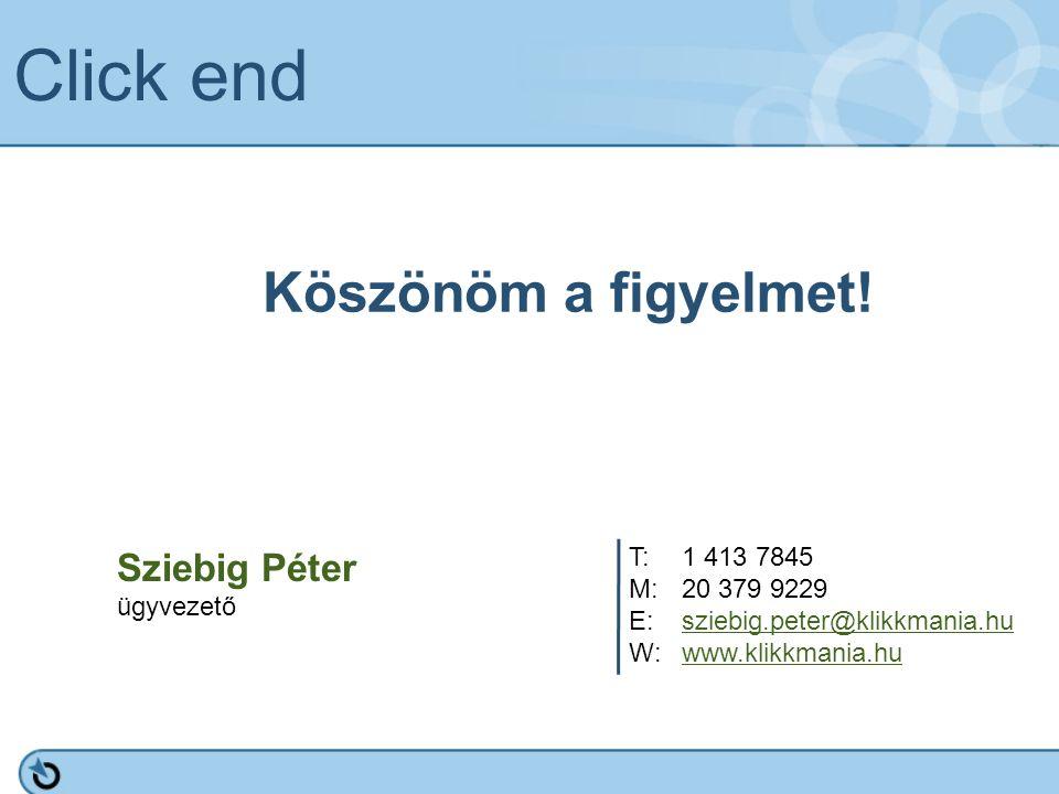 Click end Köszönöm a figyelmet! Sziebig Péter ügyvezető T:1 413 7845 M:20 379 9229 E:sziebig.peter@klikkmania.hu W:www.klikkmania.hu