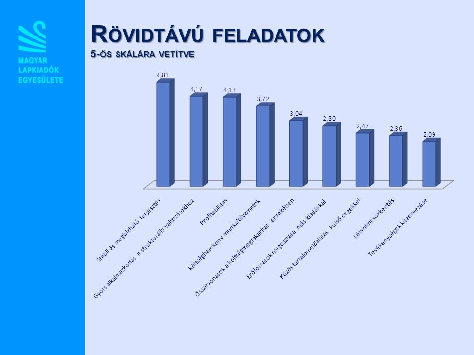 R ÖVIDTÁVÚ FELADATOK 5- ÖS SKÁLÁRA VETÍTVE
