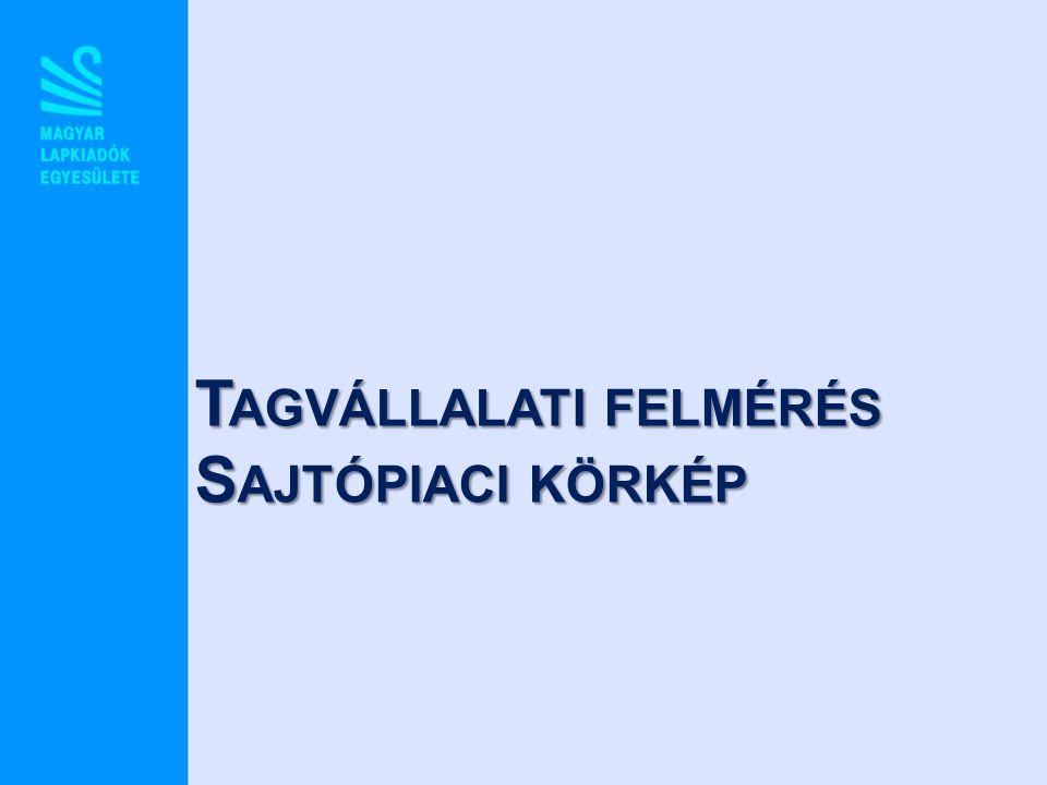 T AGVÁLLALATI FELMÉRÉS S AJTÓPIACI KÖRKÉP