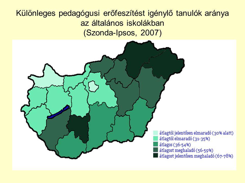 Különleges pedagógusi erőfeszítést igénylő tanulók aránya az általános iskolákban (Szonda-Ipsos, 2007)