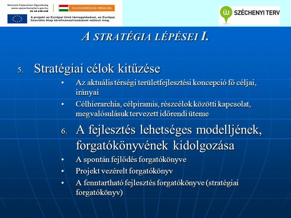 5. Stratégiai célok kitűzése Az aktuális térségi területfejlesztési koncepció fő céljai, irányaiAz aktuális térségi területfejlesztési koncepció fő cé
