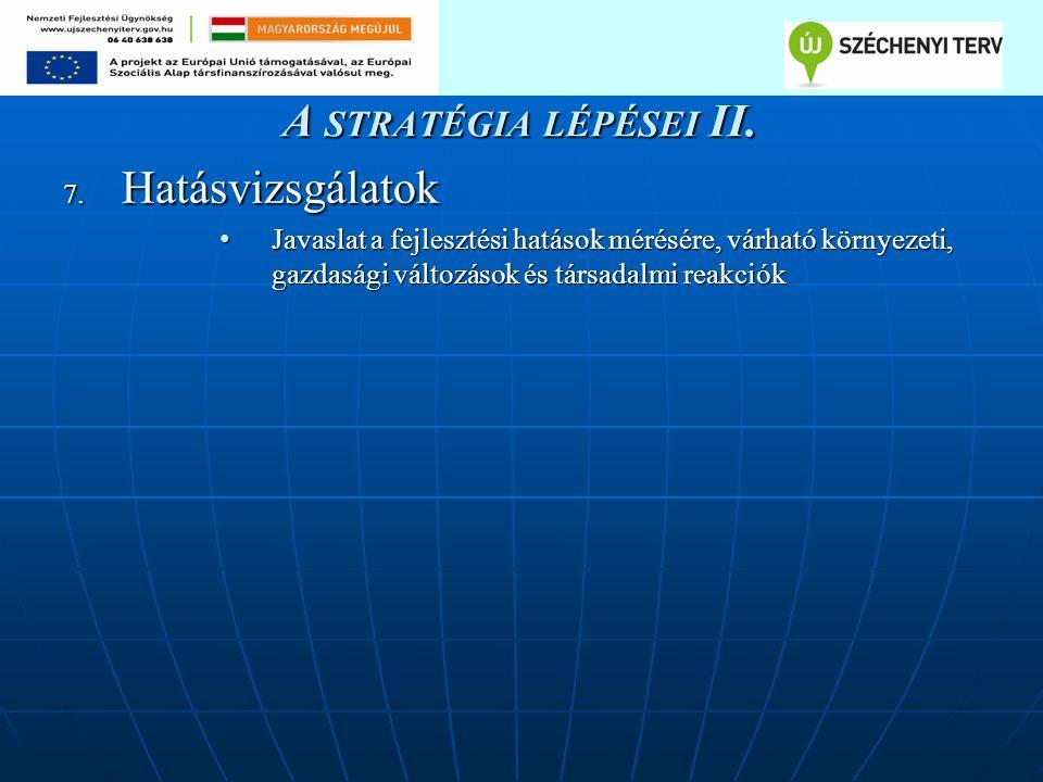 7. Hatásvizsgálatok Javaslat a fejlesztési hatások mérésére, várható környezeti, gazdasági változások és társadalmi reakciókJavaslat a fejlesztési hat