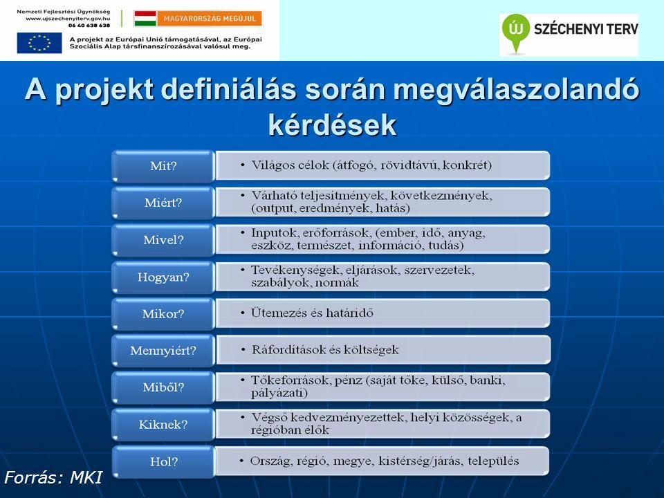 A projekt definiálás során megválaszolandó kérdések Forrás: MKI