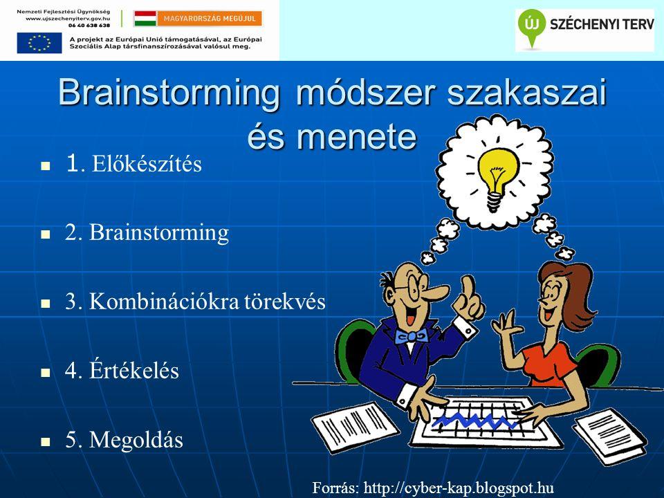 Brainstorming módszer szakaszai és menete 1. Előkészítés 2.