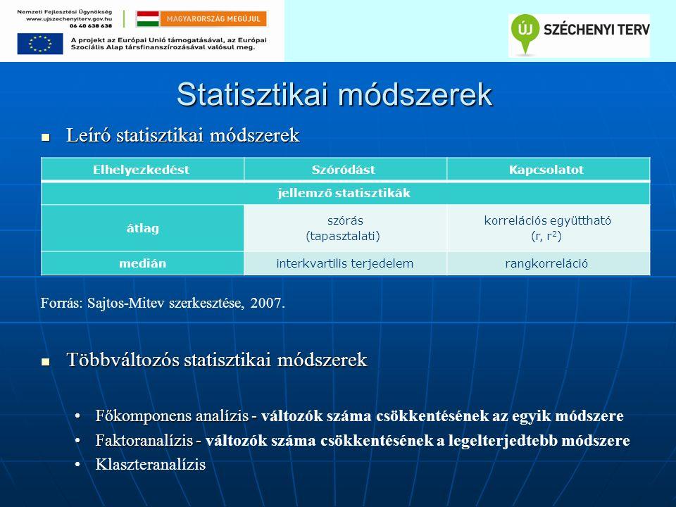 Statisztikai módszerek Leíró statisztikai módszerek Leíró statisztikai módszerek Forrás: Sajtos-Mitev szerkesztése, 2007.