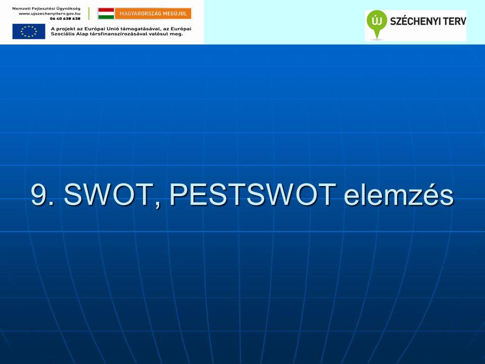 9. SWOT, PESTSWOT elemzés