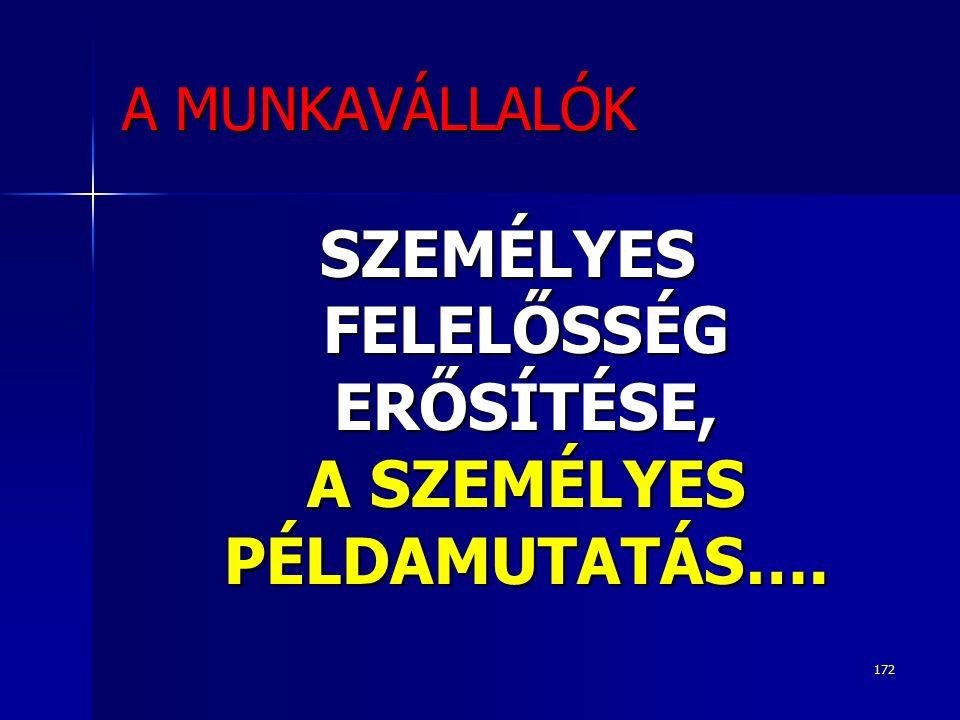 172 A MUNKAVÁLLALÓK SZEMÉLYES FELELŐSSÉG ERŐSÍTÉSE, A SZEMÉLYES PÉLDAMUTATÁS….
