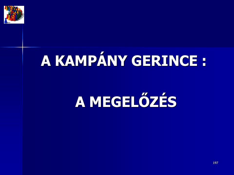 197 A KAMPÁNY GERINCE : A MEGELŐZÉS A MEGELŐZÉS