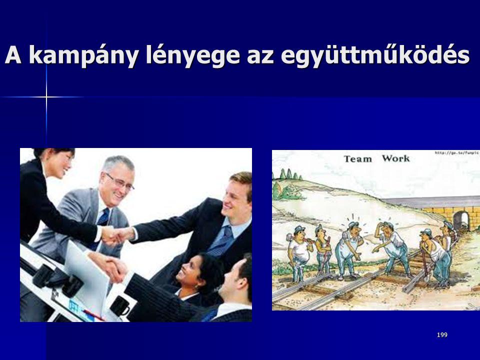 199 A kampány lényege az együttműködés