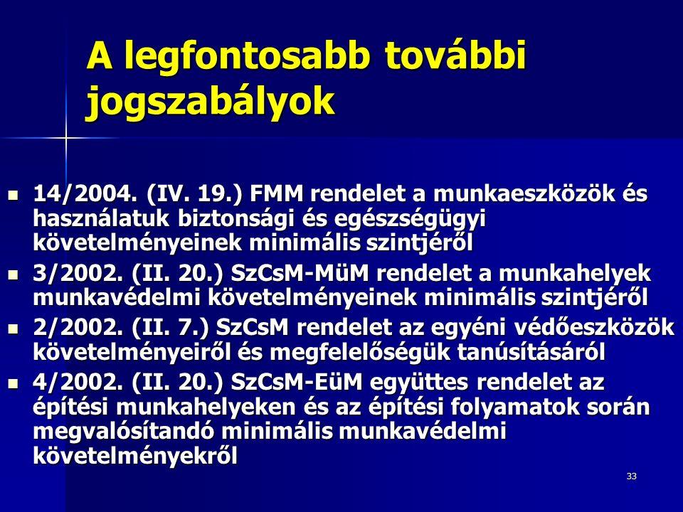 33 A legfontosabb további jogszabályok 14/2004.(IV.
