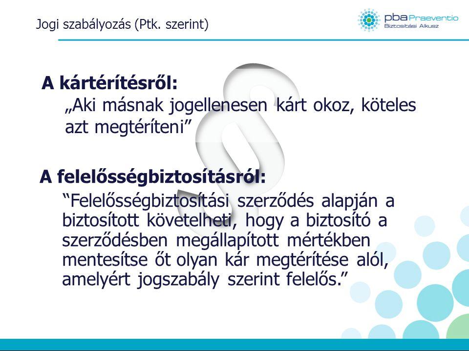 Jogi szabályozás (Ptk.