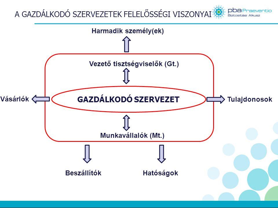 Mennyi időnk van gyógyulni.Ingyenes-e a magyar állami egészségügyi ellátás.