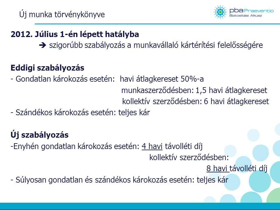 Új munka törvénykönyve 2012.