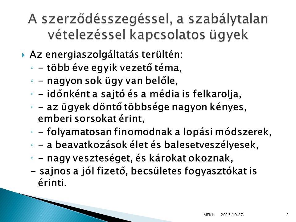 VET, GET (Törvények) VHR (Kormány rendeletek) ÜSZ (üzletszabályzatok) PTK, BTK 2015.10.27. 3MEKH