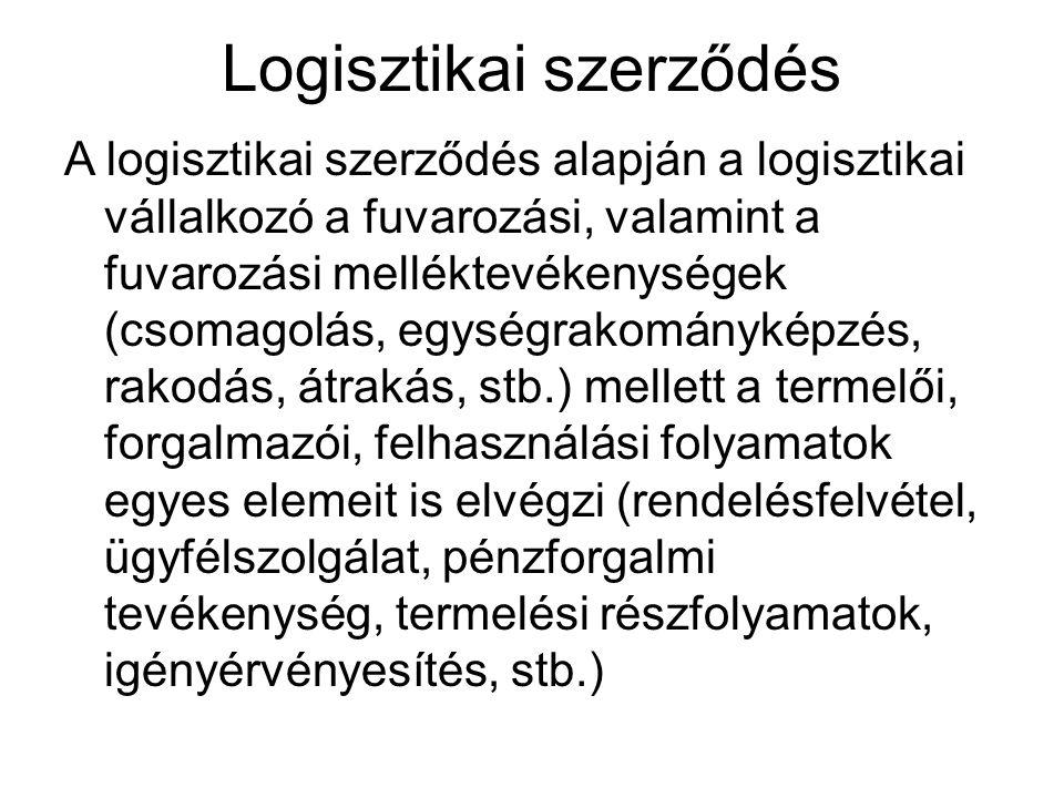 Logisztikai szerződés A logisztikai szerződés alapján a logisztikai vállalkozó a fuvarozási, valamint a fuvarozási melléktevékenységek (csomagolás, eg