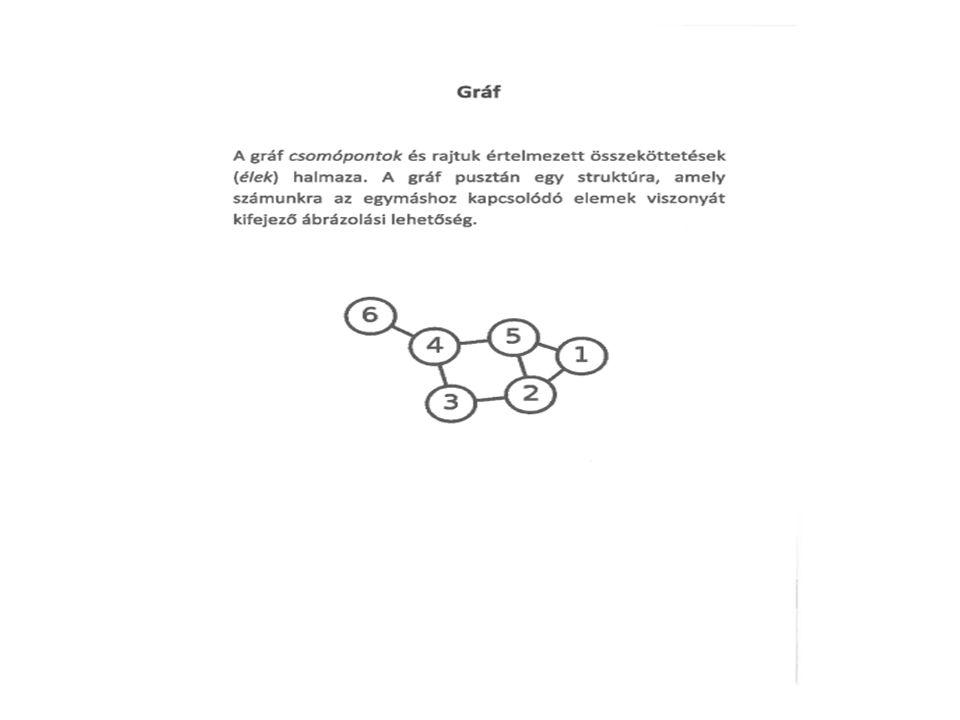 A kártérítés mértéke CMR – 23.cikk 1.