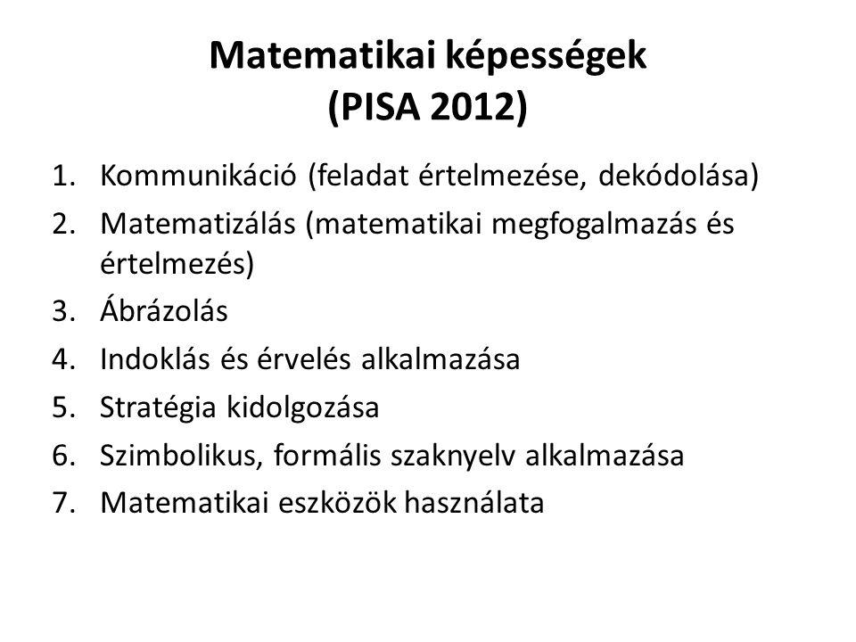 Matematikai képességek (PISA 2012) 1.Kommunikáció (feladat értelmezése, dekódolása) 2.Matematizálás (matematikai megfogalmazás és értelmezés) 3.Ábrázolás 4.Indoklás és érvelés alkalmazása 5.Stratégia kidolgozása 6.Szimbolikus, formális szaknyelv alkalmazása 7.Matematikai eszközök használata