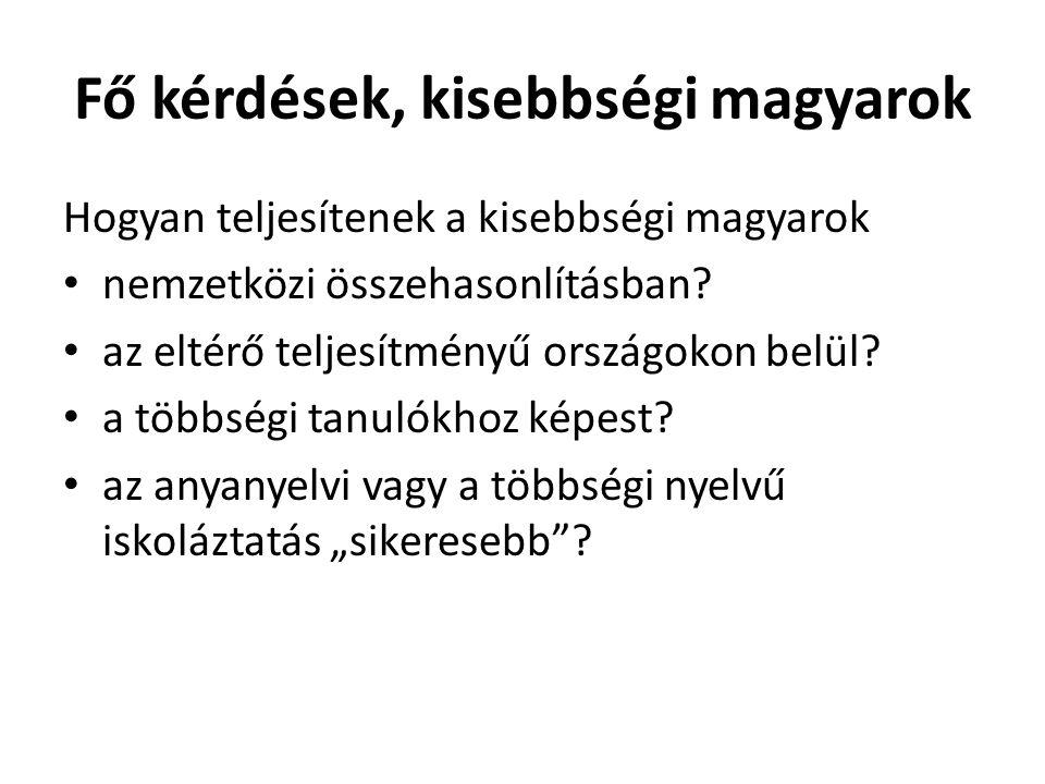 Fő kérdések, kisebbségi magyarok Hogyan teljesítenek a kisebbségi magyarok nemzetközi összehasonlításban.
