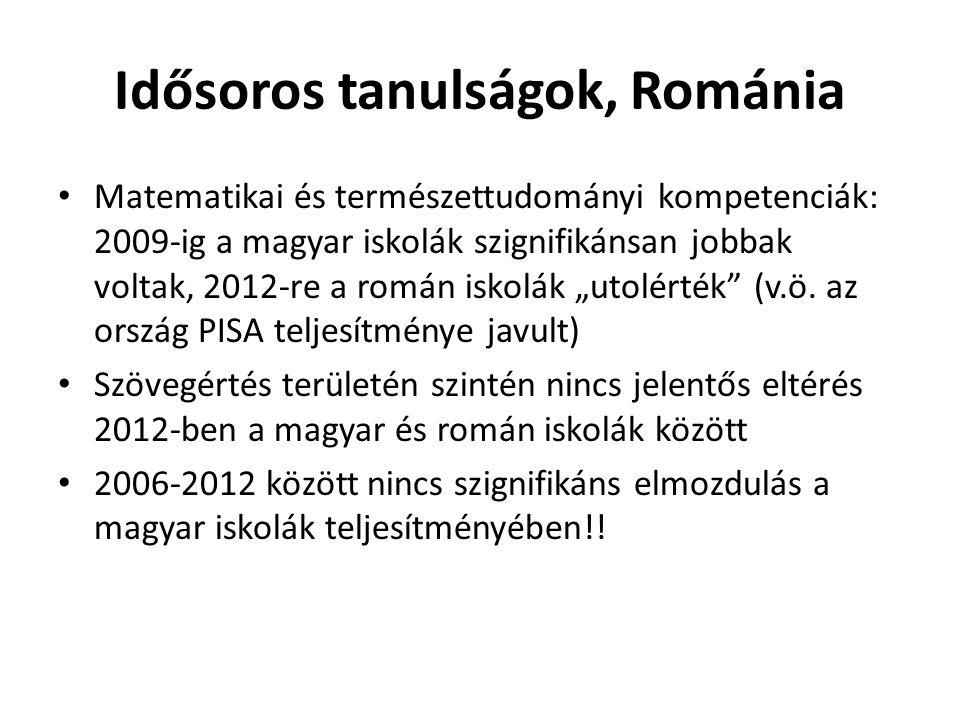 """Idősoros tanulságok, Románia Matematikai és természettudományi kompetenciák: 2009-ig a magyar iskolák szignifikánsan jobbak voltak, 2012-re a román iskolák """"utolérték (v.ö."""