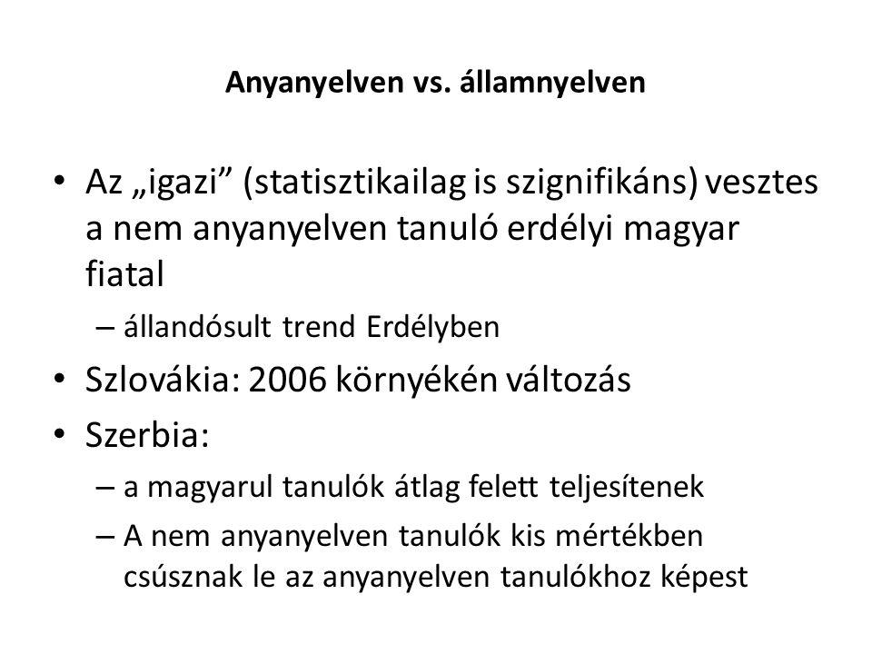Anyanyelven vs.