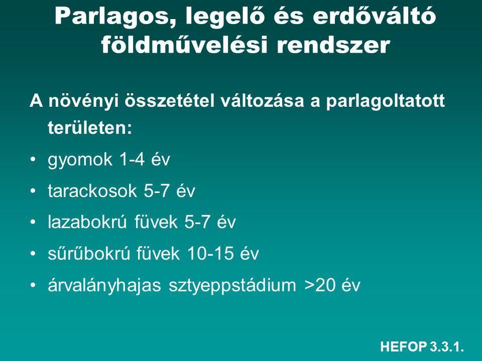 HEFOP 3.3.1. A növényi összetétel változása a parlagoltatott területen: gyomok 1-4 év tarackosok 5-7 év lazabokrú füvek 5-7 év sűrűbokrú füvek 10-15 é