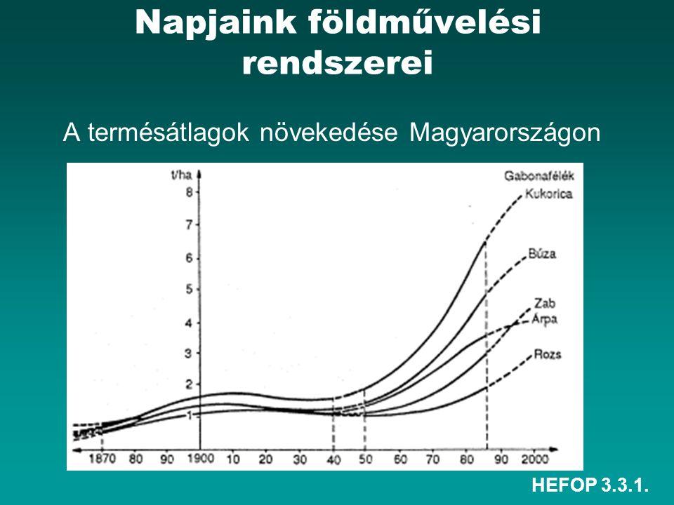 HEFOP 3.3.1. Napjaink földművelési rendszerei A termésátlagok növekedése Magyarországon