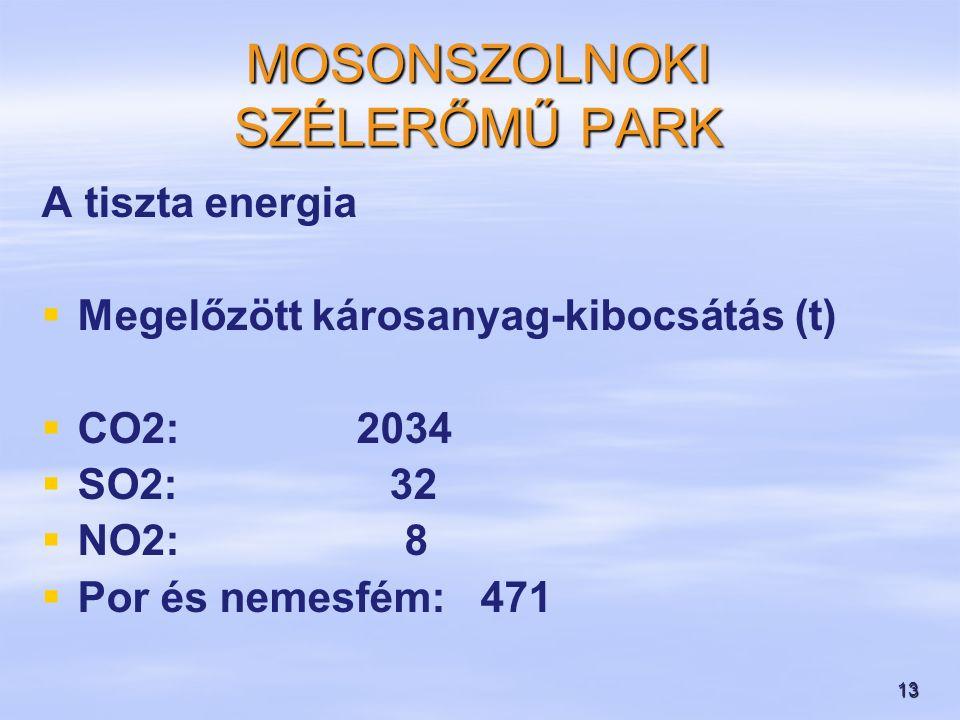 13 A tiszta energia   Megelőzött károsanyag-kibocsátás (t)   CO2: 2034   SO2: 32   NO2: 8   Por és nemesfém: 471 MOSONSZOLNOKI SZÉLERŐMŰ PARK