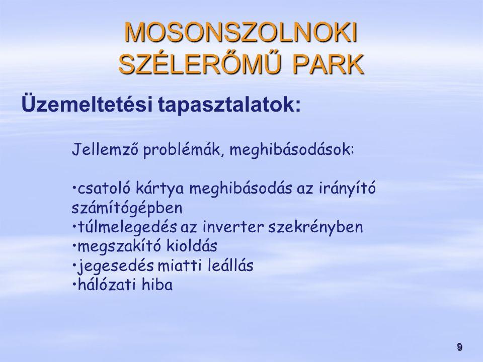 10 MOSONSZOLNOKI SZÉLERŐMŰ PARK