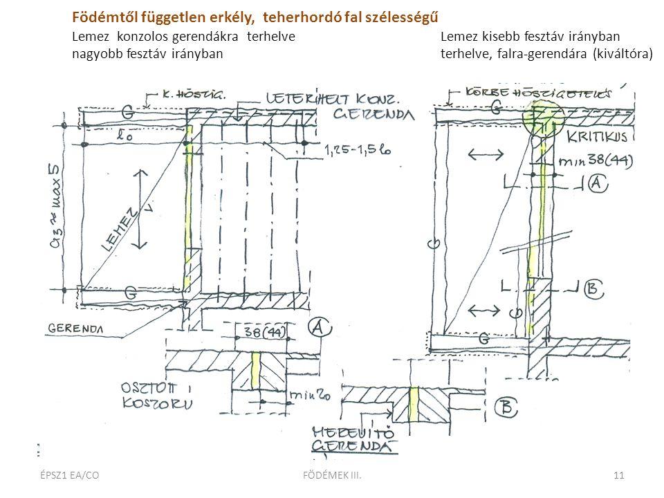 ÉPSZ1 EA/COFÖDÉMEK III.11 Födémtől független erkély, teherhordó fal szélességű Lemez konzolos gerendákra terhelve Lemez kisebb fesztáv irányban nagyobb fesztáv irányban terhelve, falra-gerendára (kiváltóra)
