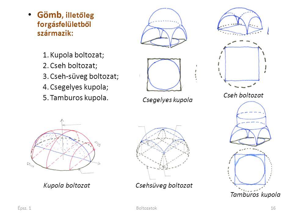 Épsz. 1Boltozatok16 Gömb, illetőleg forgásfelületből származik: 1.Kupola boltozat; 2.Cseh boltozat; 3.Cseh-süveg boltozat; 4.Csegelyes kupola; 5.Tambu