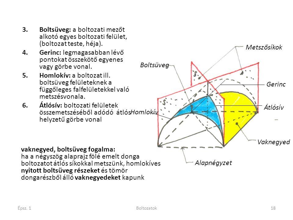 Épsz. 1Boltozatok18 3.Boltsüveg: a boltozati mezőt alkotó egyes boltozati felület, (boltozat teste, héja). 4.Gerinc: legmagasabban lévő pontokat össze