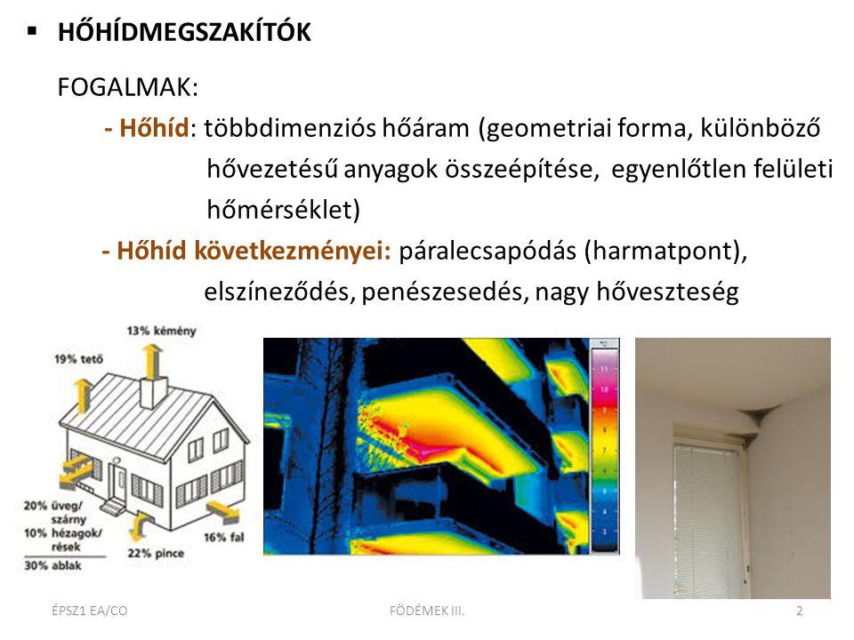  HŐHÍDMEGSZAKÍTÓK FOGALMAK: - Hőhíd: többdimenziós hőáram (geometriai forma, különböző hővezetésű anyagok összeépítése, egyenlőtlen felületi hőmérséklet) - Hőhíd következményei: páralecsapódás (harmatpont), elszíneződés, penészesedés, nagy hőveszteség ÉPSZ1 EA/COFÖDÉMEK III.2