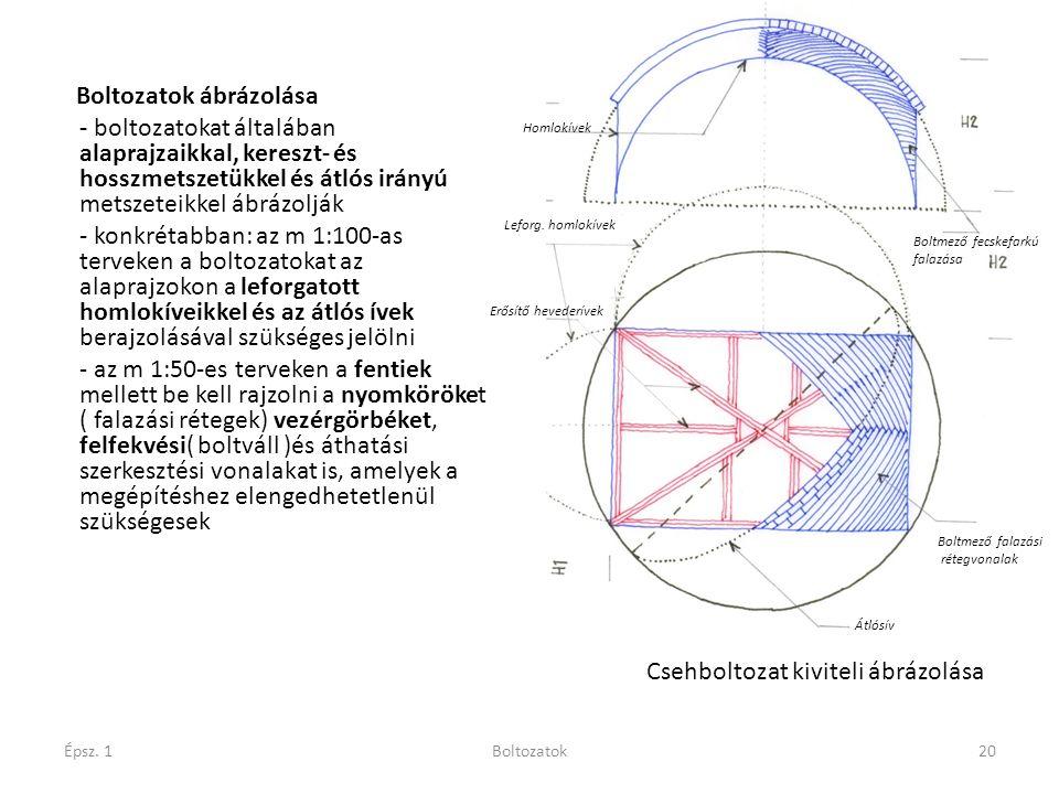 Épsz. 1Boltozatok20 Boltozatok ábrázolása - boltozatokat általában alaprajzaikkal, kereszt- és hosszmetszetükkel és átlós irányú metszeteikkel ábrázol