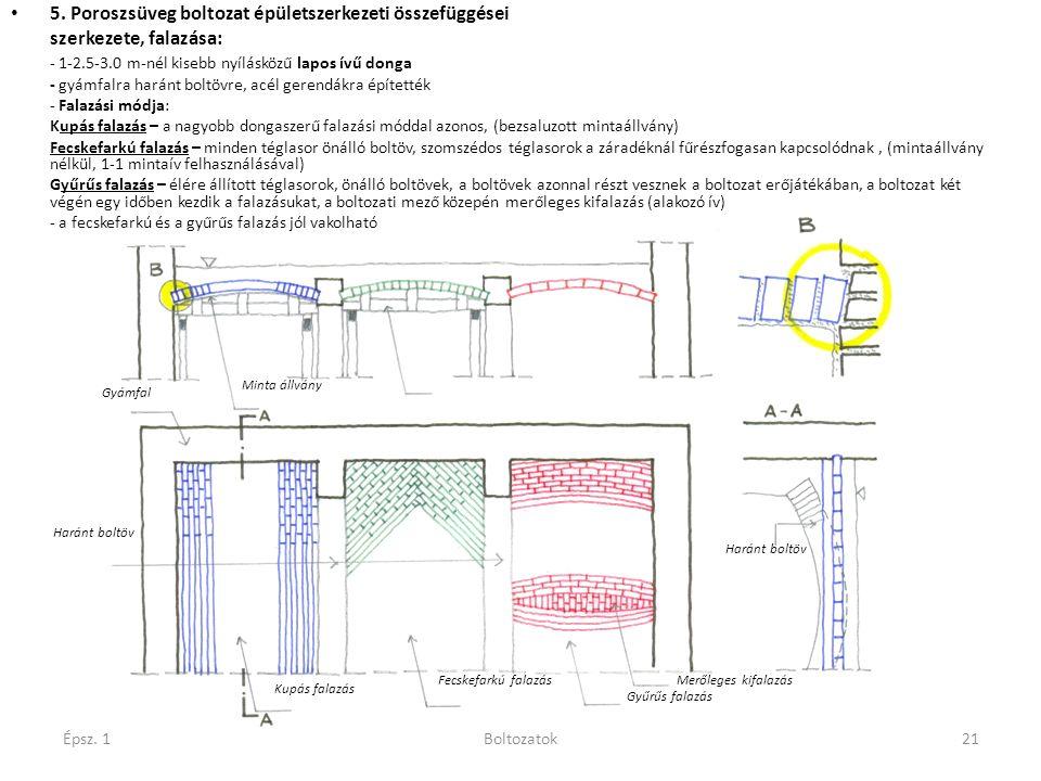 Épsz. 1Boltozatok21 5. Poroszsüveg boltozat épületszerkezeti összefüggései szerkezete, falazása: - 1-2.5-3.0 m-nél kisebb nyílásközű lapos ívű donga -