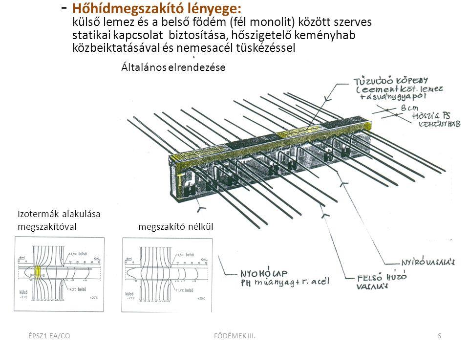 - Hőhídmegszakító lényege: külső lemez és a belső födém (fél monolit) között szerves statikai kapcsolat biztosítása, hőszigetelő keményhab közbeiktatá