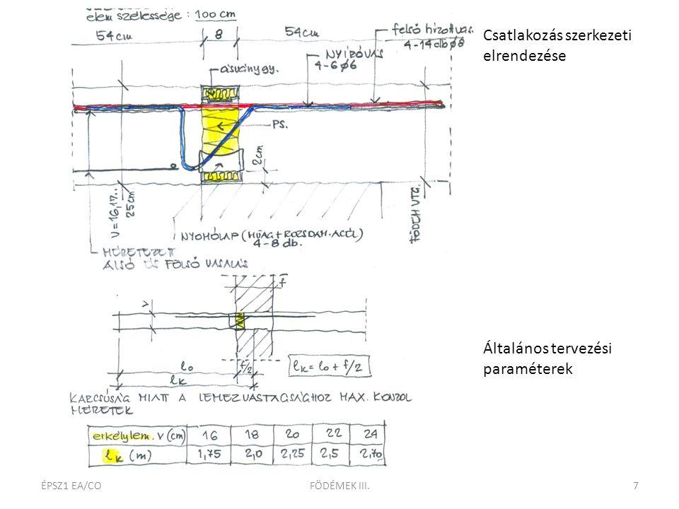 ÉPSZ1 EA/COFÖDÉMEK III.7 Csatlakozás szerkezeti elrendezése Általános tervezési paraméterek