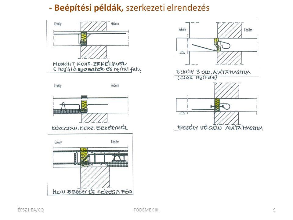 ÉPSZ1 EA/COFÖDÉMEK III.10 Alaprajzi elrendezés