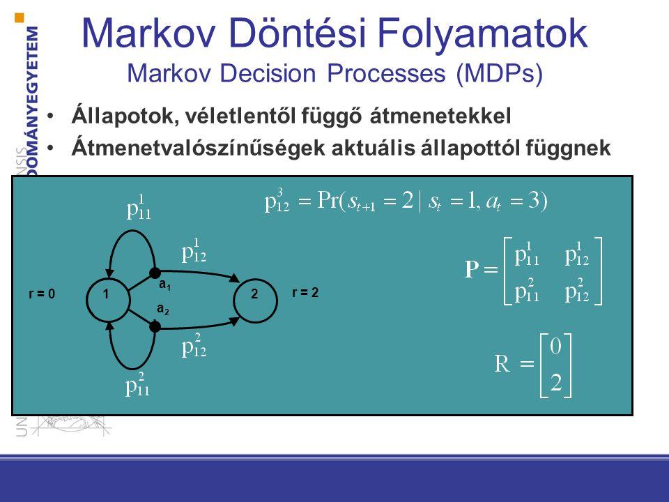 Markov Döntési Folyamatok Markov Decision Processes (MDPs) Állapotok, véletlentől függő átmenetekkel Átmenetvalószínűségek aktuális állapottól függnek