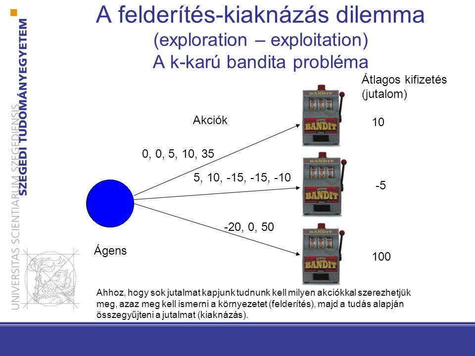 A felderítés-kiaknázás dilemma (exploration – exploitation) A k-karú bandita probléma Ágens Akciók Átlagos kifizetés (jutalom) 10 -5 100 0, 0, 5, 10,