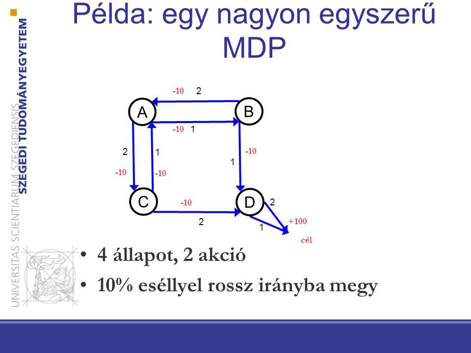 Példa: egy nagyon egyszerű MDP 4 állapot, 2 akció 10% eséllyel rossz irányba megy -10 A D C B cél 1 2 2 1 1 2 -10 +100 2 1