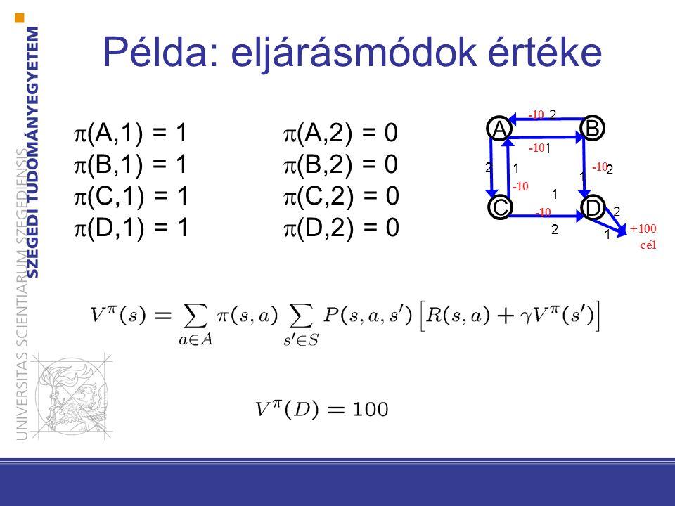 Példa: eljárásmódok értéke A D C B cél 1 2 1 2 1 1 2 2 -10 +100 2 1  (A,1) = 1  (A,2) = 0  (B,1) = 1  (B,2) = 0  (C,1) = 1  (C,2) = 0  (D,1) =