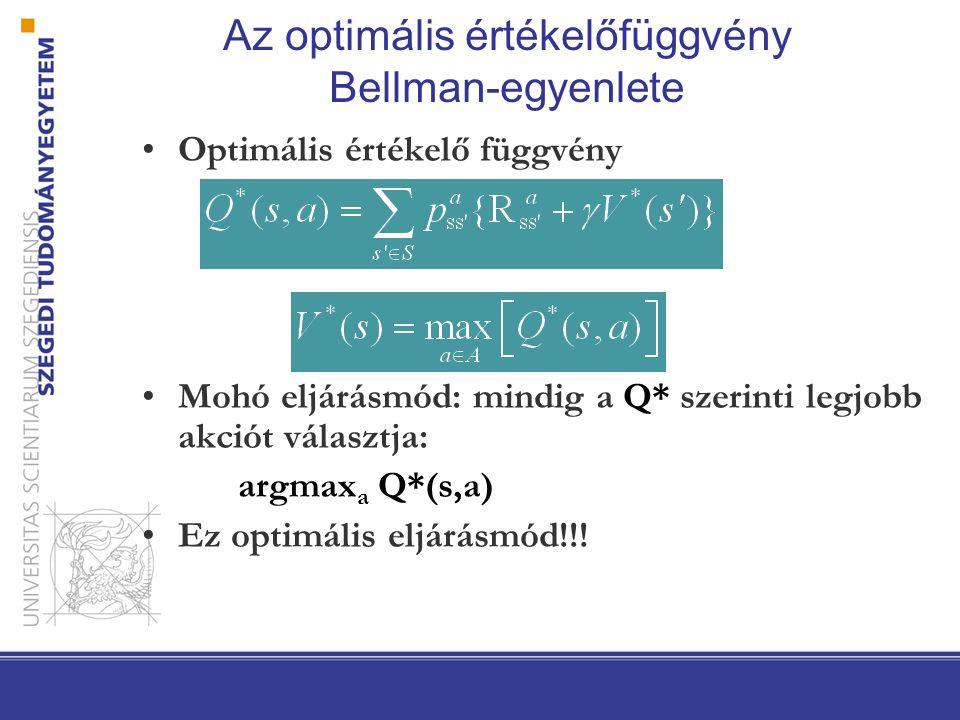 Az optimális értékelőfüggvény Bellman-egyenlete Optimális értékelő függvény Mohó eljárásmód: mindig a Q* szerinti legjobb akciót választja: argmax a Q