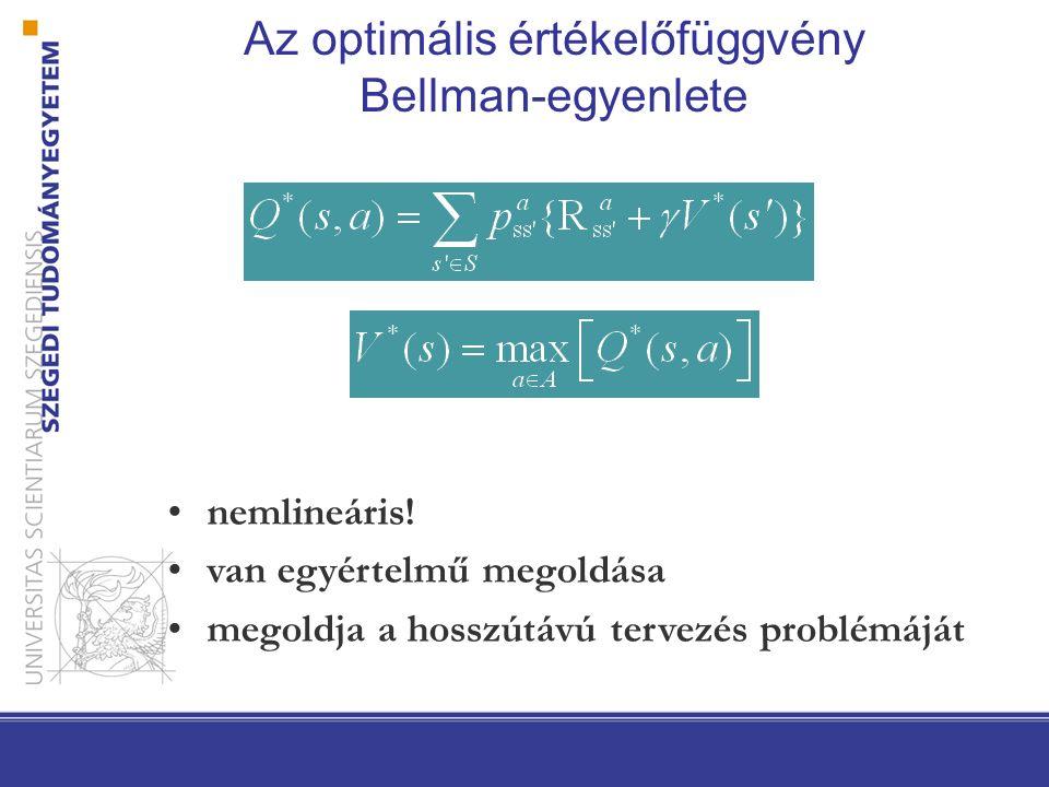 Az optimális értékelőfüggvény Bellman-egyenlete nemlineáris! van egyértelmű megoldása megoldja a hosszútávú tervezés problémáját